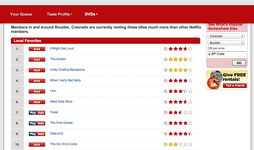 Netflix Big Data and what hollywood is missing out on